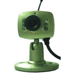 Kamera med kanalväljare